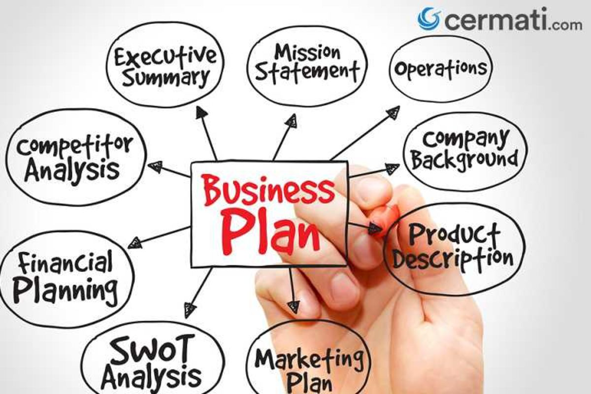 Tutorial Membuat Business Plan dengan Tepat | Grapadi News